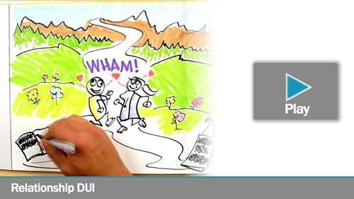 Relationship DUI Lecture Doodle