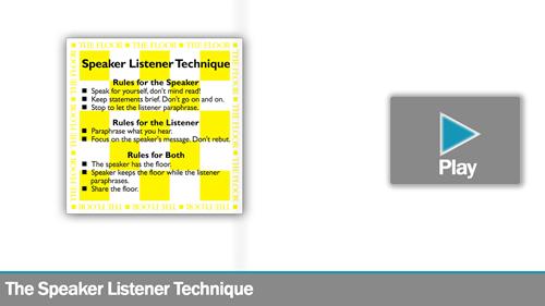 Speaker Listener Technique