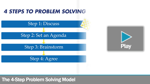The 4 Step <br>Problem Solving Model